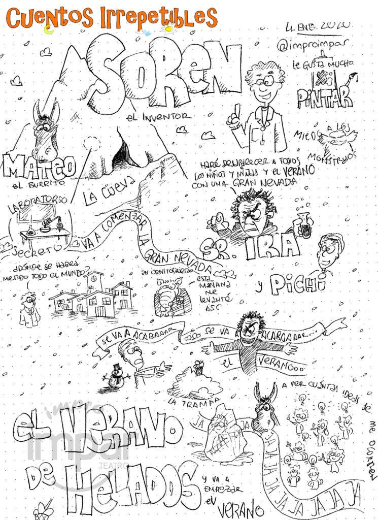 Ilustración del cuento El Verano de Helados. Creada en vivo el 4 de enero de 2020
