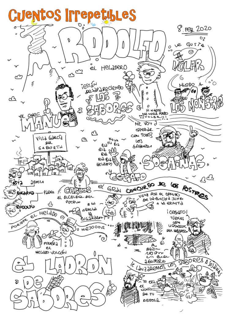 Ilustración del cuento El ladrón de sabores. Creada en vivo el 8 de febrero de 2020