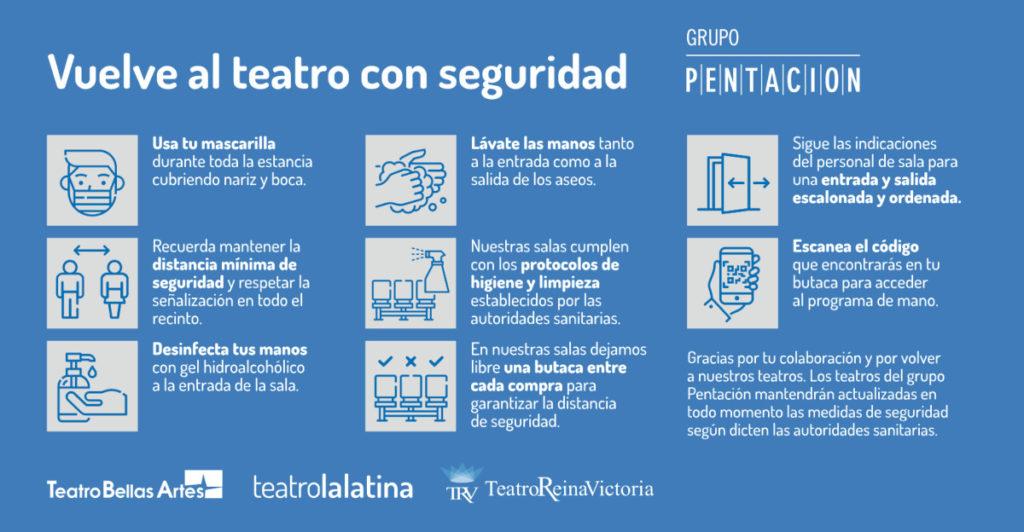 Medidas COVID-19 en Teatro Bellas Artes